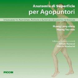 Anatomia di superficie per agopuntori....