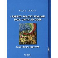 I partiti politici italiani dallUnità ad oggi