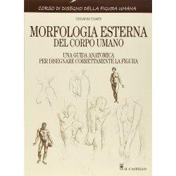 Morfologia esterna del corpo umano